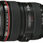 Canon lens for food photography.